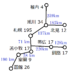 56. JR北海道の未来を考える